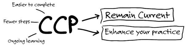 The Importance of Remaining Competent in Your Practice: <br/>The CCP